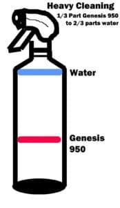 Genesis 950 heavy cleaning