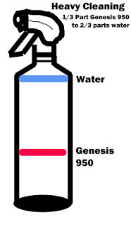 Instructions Genesis 950 Concentrate